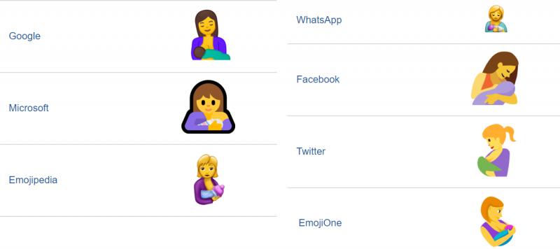 emoji da amamentação